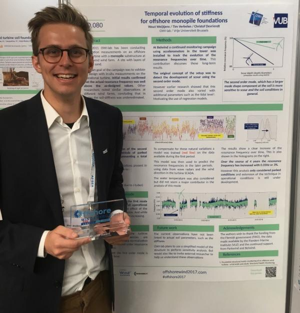 Best Poster Award At The Windeurope Offshore Conference In
